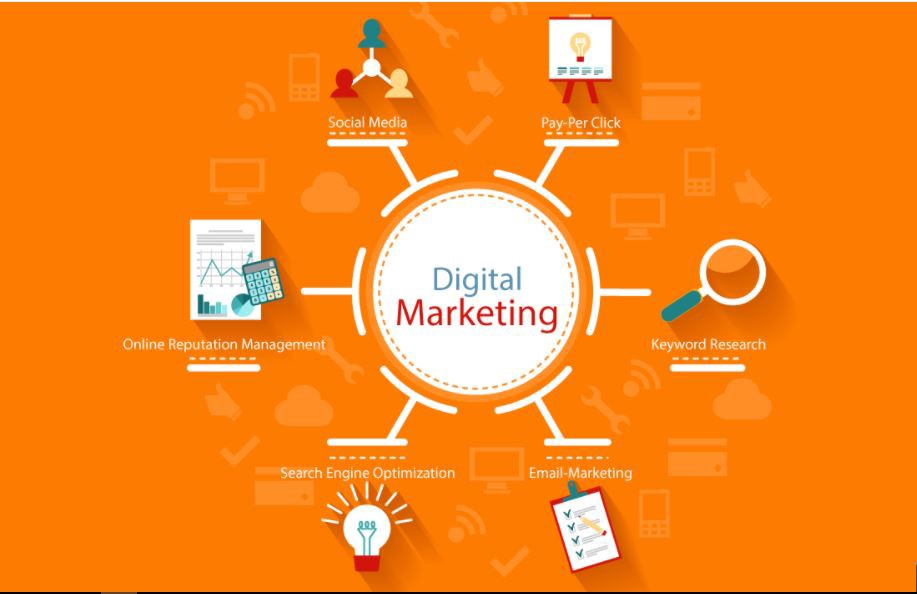 A Few Quick Tips to Help You Find the Best Affordable Digital Marketing Services Company!